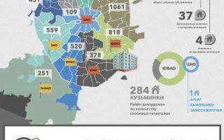 Дом по реновации в Щукино построят в 2021 году