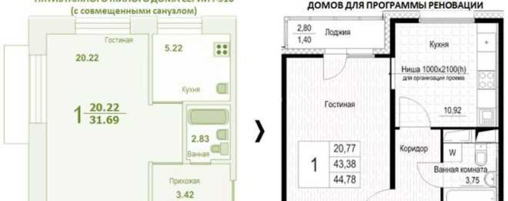 Планировка квартир по программе реновации – можно ли её увидеть заранее и изменить. в 2021 году
