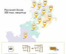 ФОК, клиника и 2 детсада по реновации в Свиблово