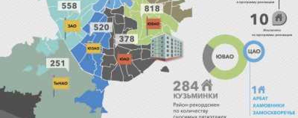 Заселение дома по реновации на ул. Профсоюзной
