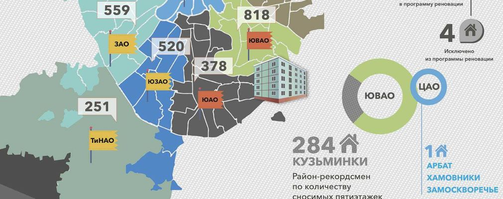 Дом по реновации в районе Можайский введут в 2022 году — Комплекс градостроительной политики и строительства города Москвы