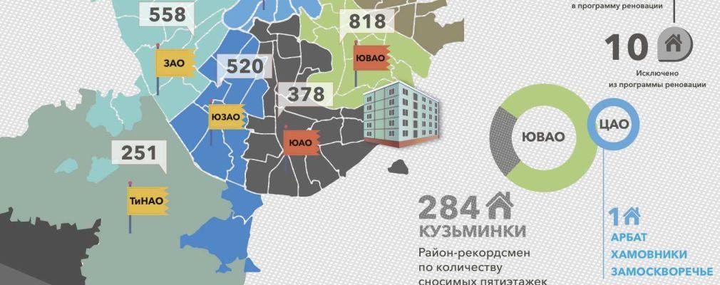 Выгода для всех, кроме жителей: в Конькове разгорелся скандал из-за реновации