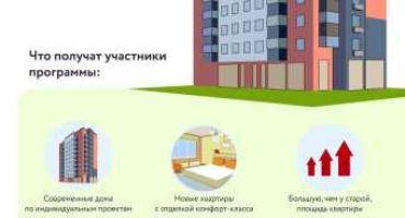 Как переехать в новую квартиру по реновации