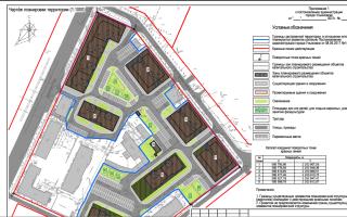 Реализация программы реновации  жилья меняет  облик Ульяновска / Новостной портал Ульяновска /