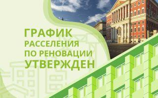 Список домов под реновацию в Москве: список сноса домов по программе реновации